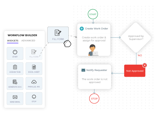 Workflows-to-streamline-every-business-operations
